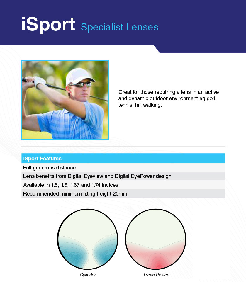 iSport lens features