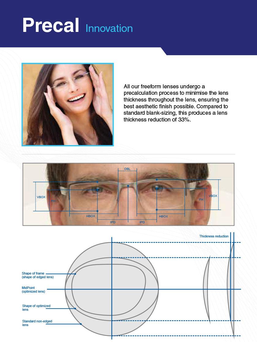 precal lens